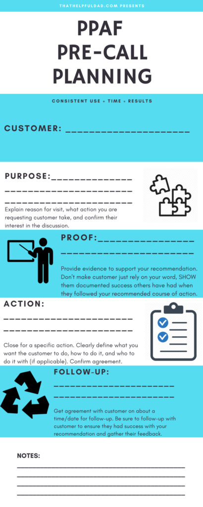 Essential Guide to Pre-Call Planning for Sales - The ...