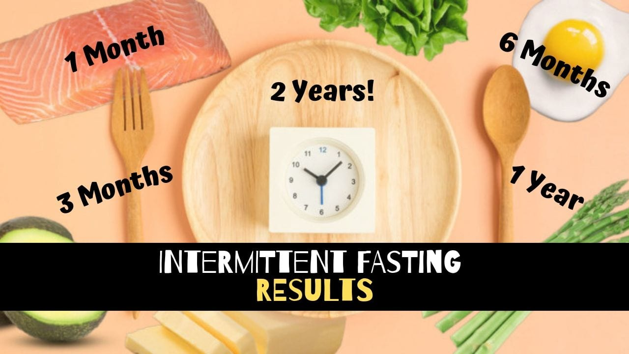 Intermittent Fasting Results 1 Month 3 Months 1 Year 2 Years And Counting That Helpful Dad