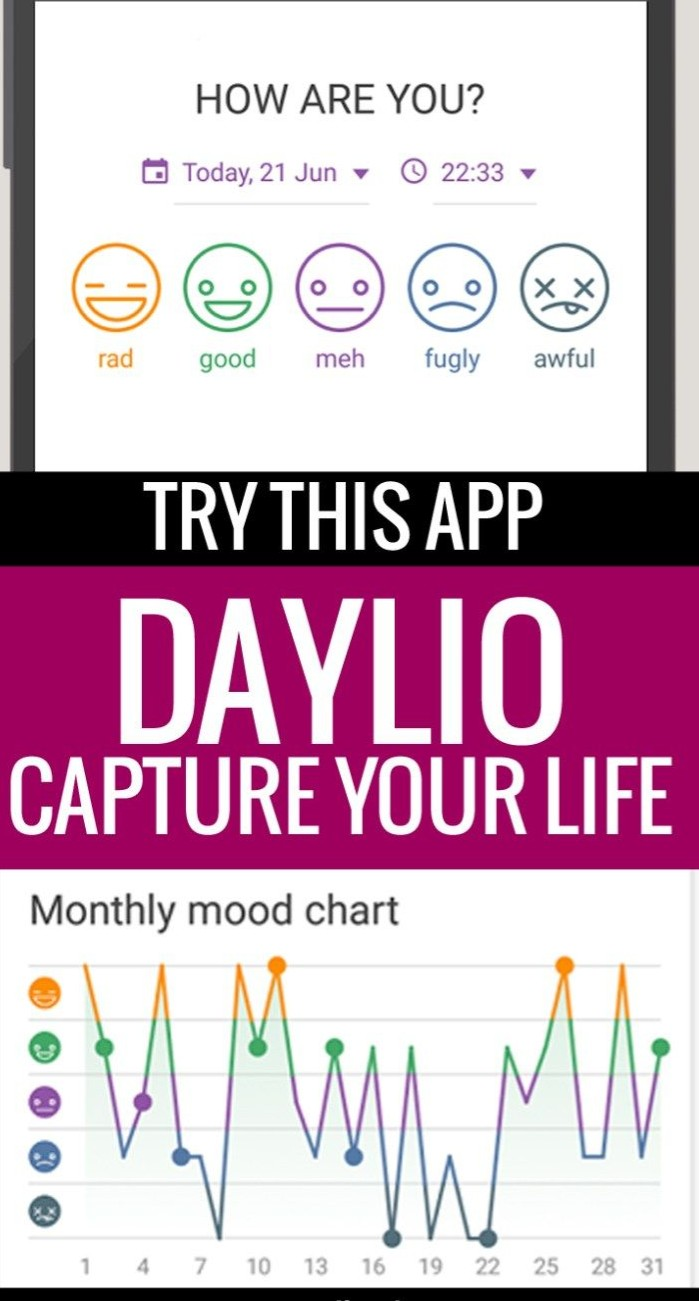 What I learned about myself after 1,000 days of using the DAYLIO Micro Diary Mood Tracker app